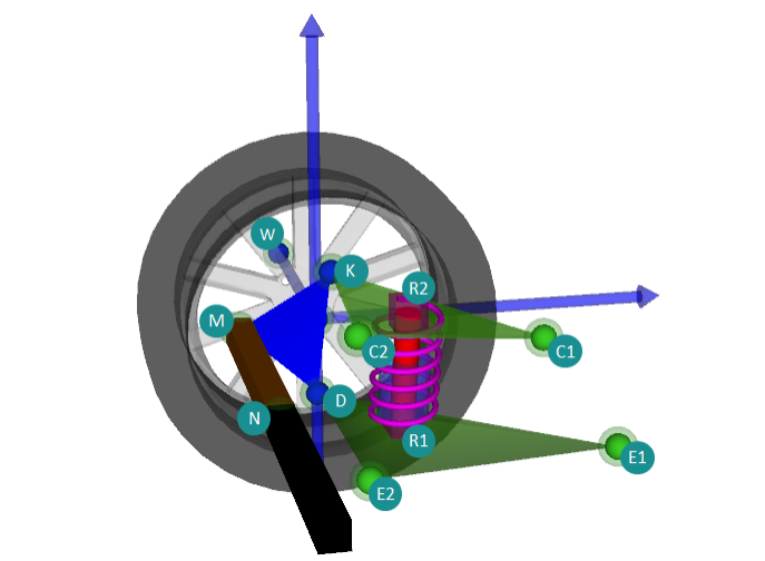 Diagram of double-wishbone suspension hardpoints